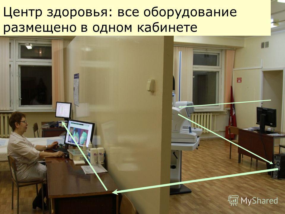 24 Центр здоровья: все оборудование размещено в одном кабинете