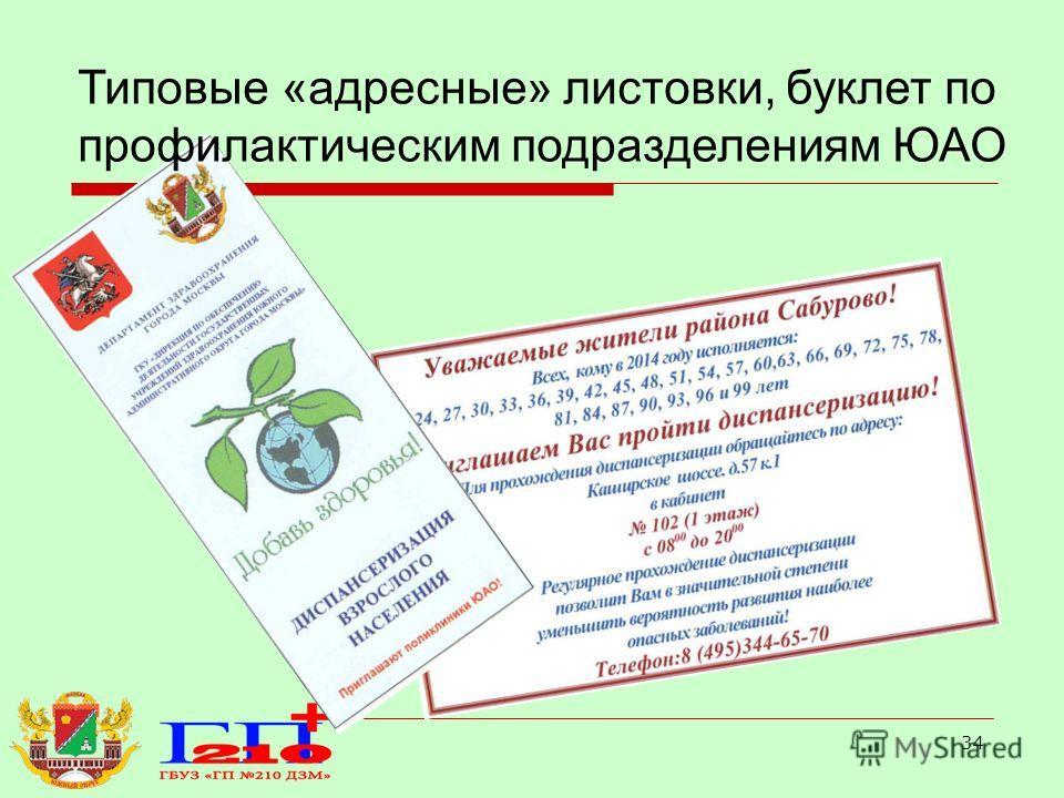 34 Типовые «адресные» листовки, буклет по профилактическим подразделениям ЮАО