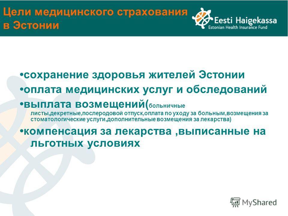 Цели медицинского страхования в Эстонии сохранение здоровья жителей Эстонии оплата медицинских услуг и обследований выплата возмещений( больничные листы,декретные,послеродовой отпуск,оплата по уходу за больным,возмещения за стоматологические услуги,д