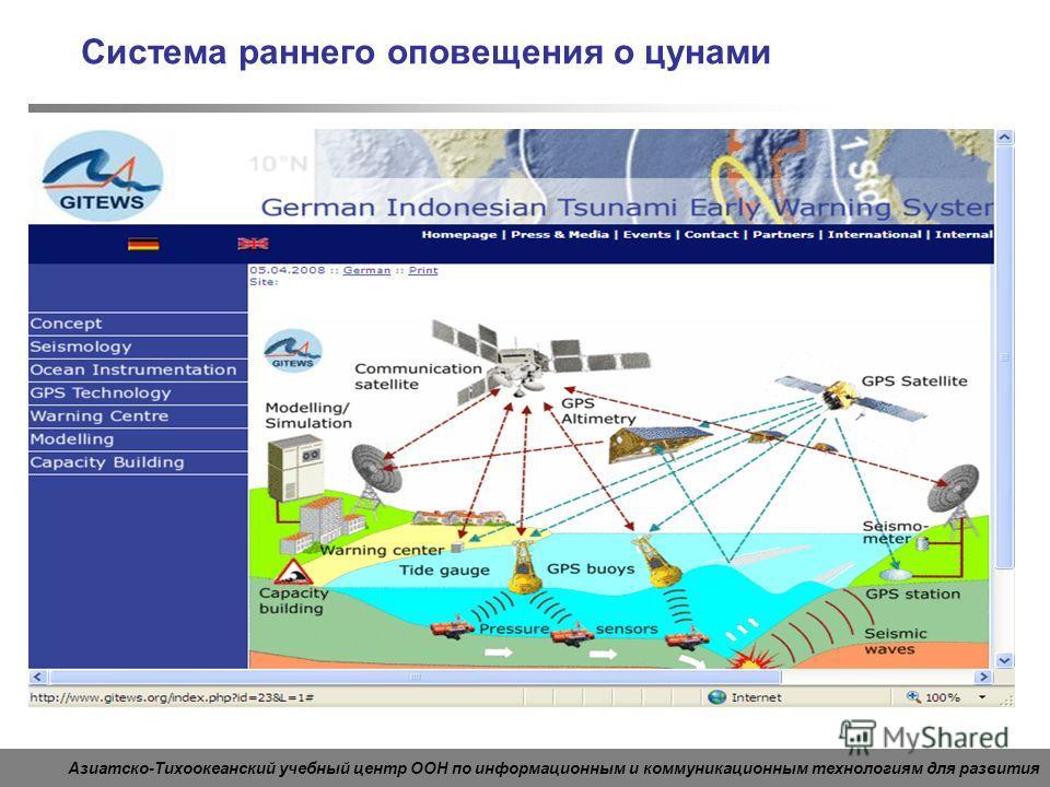 Азиатско-Тихоокеанский учебный центр ООН по информационным и коммуникационным технологиям для развития Система раннего оповещения о цунами