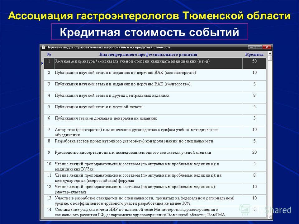 Кредитная стоимость событий Ассоциация гастроэнтерологов Тюменской области