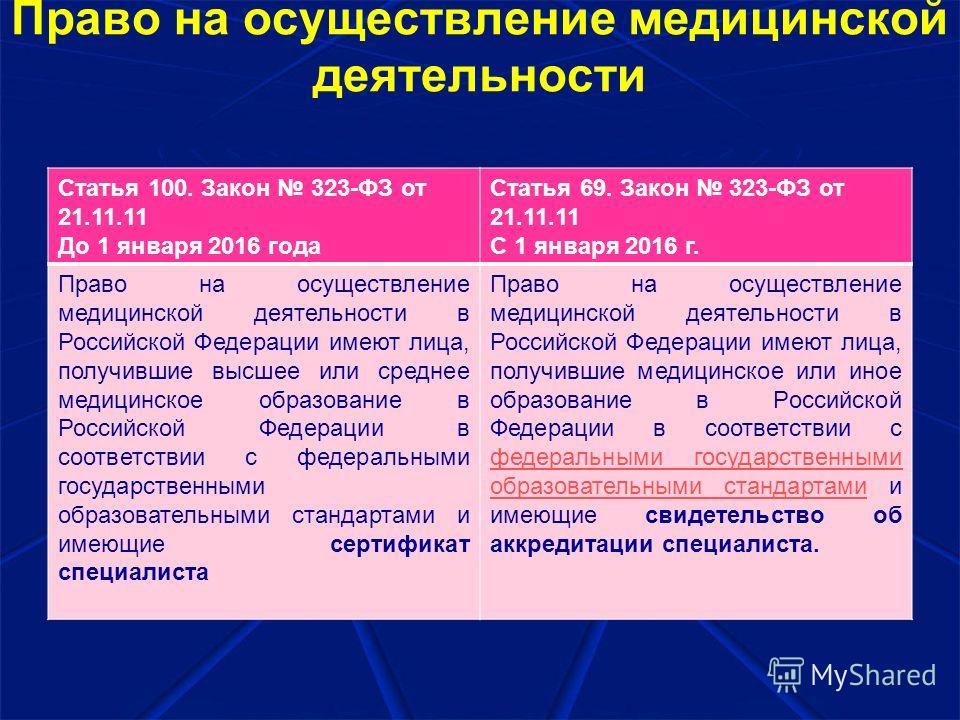 Право на осуществление медицинской деятельности Статья 100. Закон 323-ФЗ от 21.11.11 До 1 января 2016 года Статья 69. Закон 323-ФЗ от 21.11.11 С 1 января 2016 г. Право на осуществление медицинской деятельности в Российской Федерации имеют лица, получ