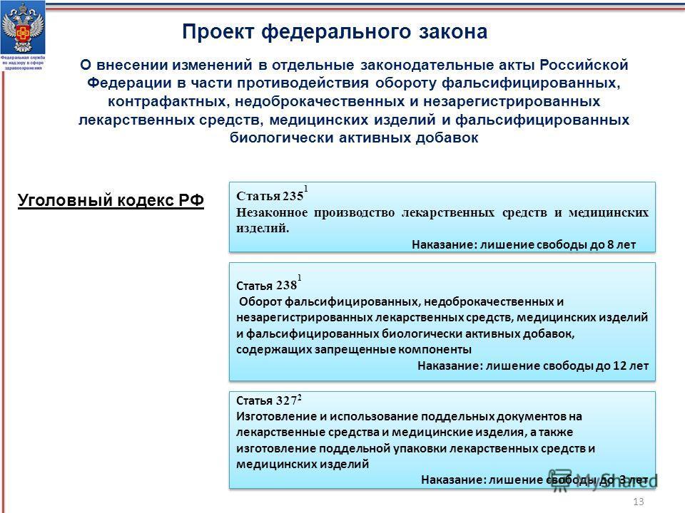 О внесении изменений в отдельные законодательные акты Российской Федерации в части противодействия обороту фальсифицированных, контрафактных, недоброкачественных и незарегистрированных лекарственных средств, медицинских изделий и фальсифицированных б