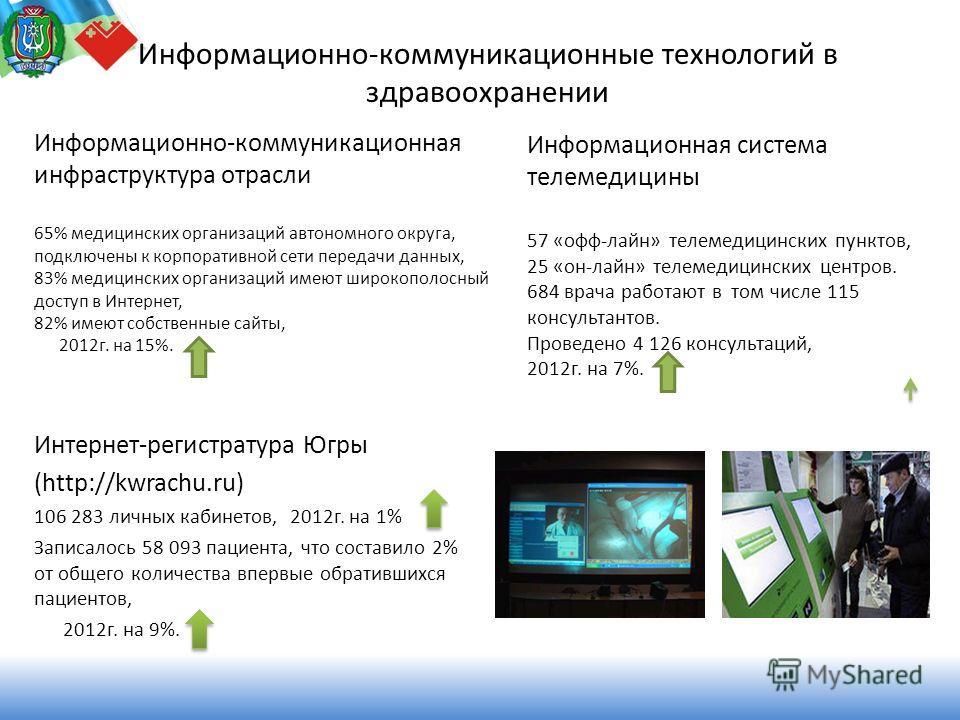 Коллегия Департамента здравоохранения Ханты-Мансийского автономного округа - Югры Информационно-коммуникационные технологий в здравоохранении Информационно-коммуникационная инфраструктура отрасли 65% медицинских организаций автономного округа, подклю
