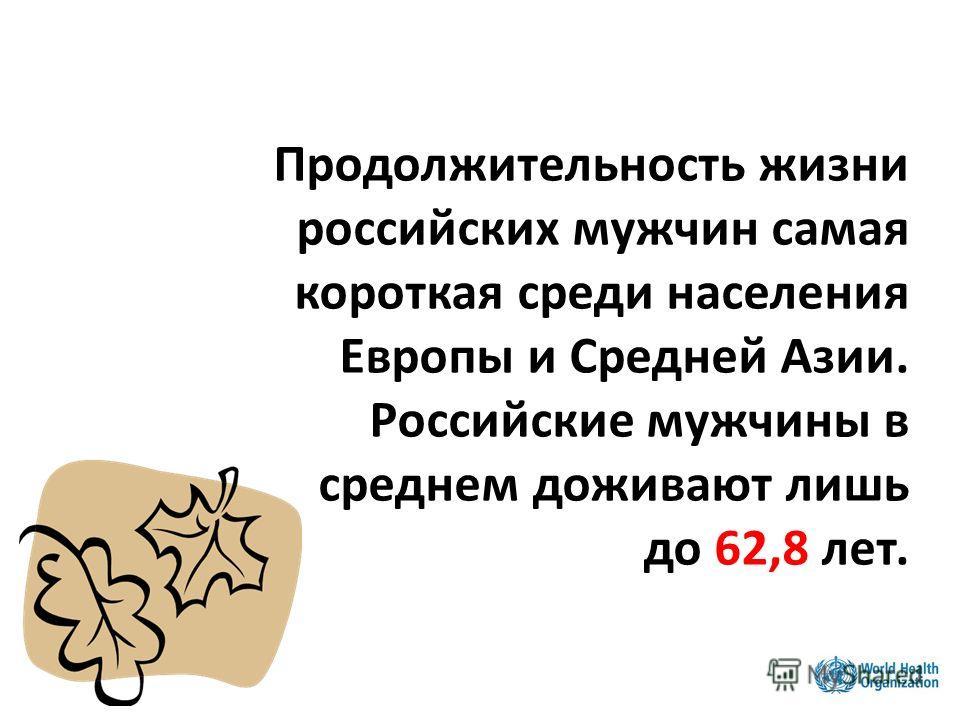 Продолжительность жизни российских мужчин самая короткая среди населения Европы и Средней Азии. Российские мужчины в среднем доживают лишь до 62,8 лет.