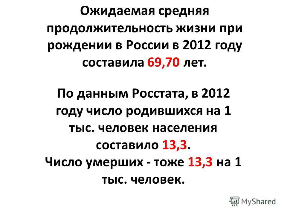 Ожидаемая средняя продолжительность жизни при рождении в России в 2012 году составила 69,70 лет. По данным Росстата, в 2012 году число родившихся на 1 тыс. человек населения составило 13,3. Число умерших - тоже 13,3 на 1 тыс. человек.