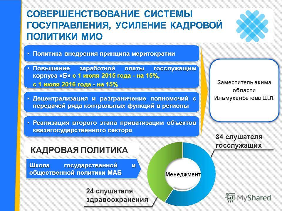 Политика внедрения принципа меритократии Политика внедрения принципа меритократии Повышение заработной платы госслужащим корпуса «Б» с 1 июля 2015 года - на 15%,Повышение заработной платы госслужащим корпуса «Б» с 1 июля 2015 года - на 15%, с 1 июля