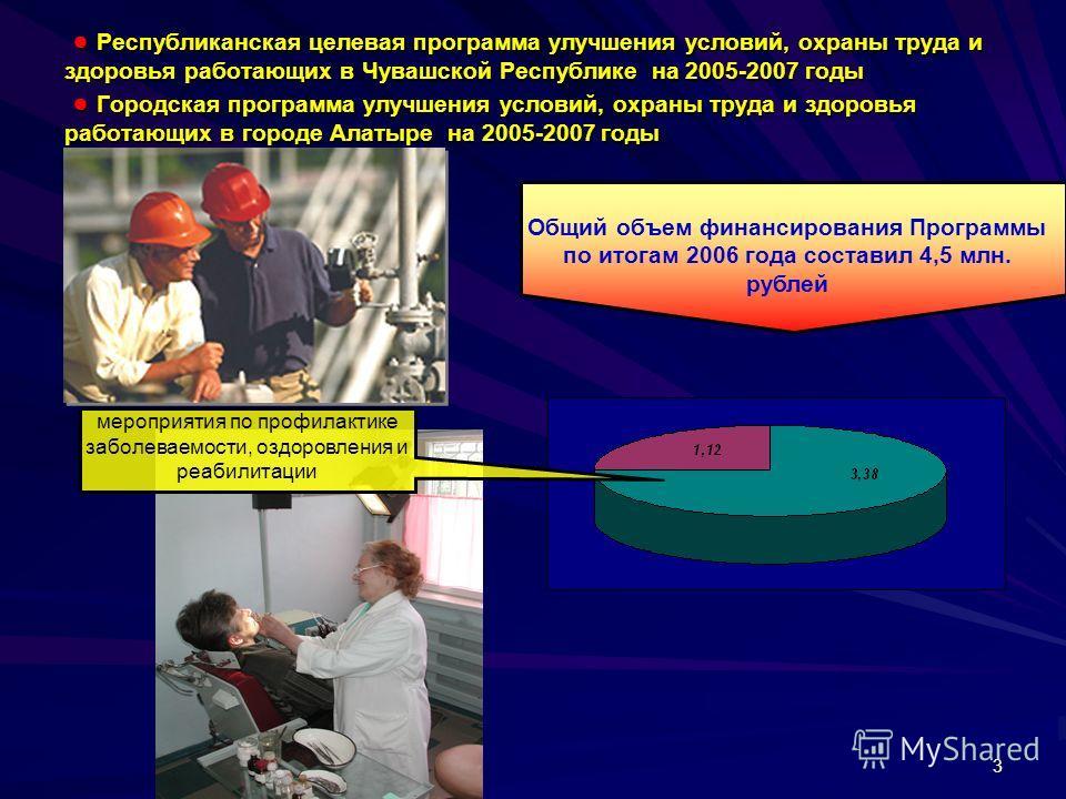 3 Республиканская целевая программа улучшения условий, охраны труда и здоровья работающих в Чувашской Республике на 2005-2007 годы Городская программа улучшения условий, охраны труда и здоровья работающих в городе Алатыре на 2005-2007 годы Республика