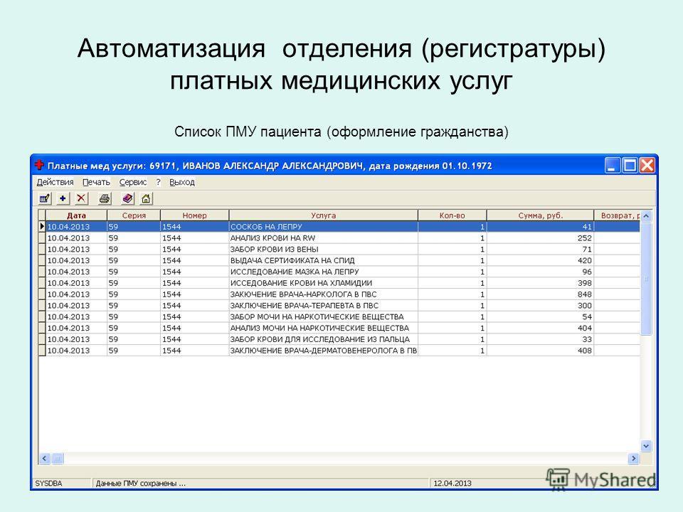 Автоматизация отделения (регистратуры) платных медицинских услуг Список ПМУ пациента (оформление гражданства)