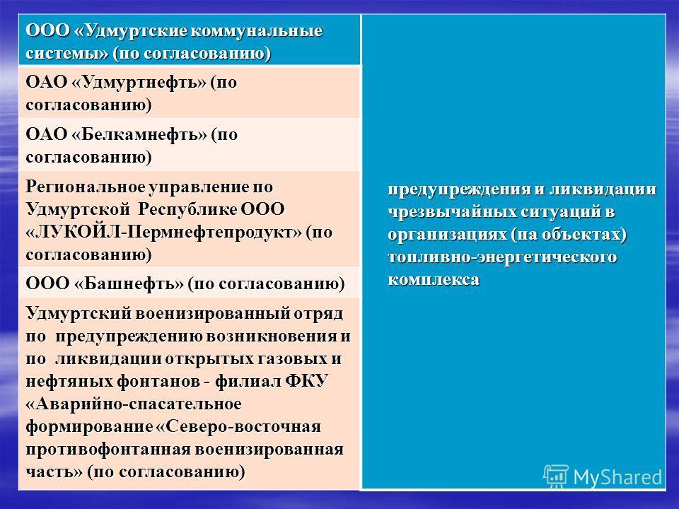 ООО «Удмуртские коммунальные системы» (по согласованию) предупреждения и ликвидации чрезвычайных ситуаций в организациях (на объектах) топливно-энергетического комплекса ОАО «Удмуртнефть» (по согласованию) ОАО «Белкамнефть» (по согласованию) Регионал