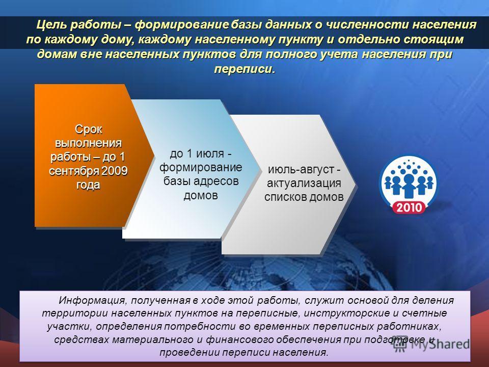 июль-август - актуализация списков домов до 1 июля - формирование базы адресов домов Срок выполнения работы – до 1 сентября 2009 года Цель работы – формирование базы данных о численности населения по каждому дому, каждому населенному пункту и отдельн
