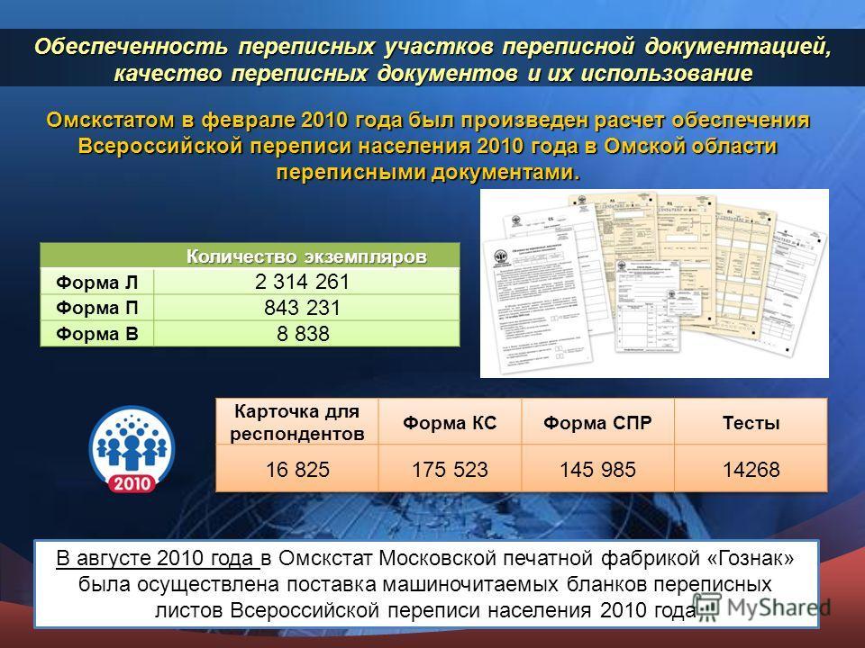 Обеспеченностьпереписных участков переписной документацией, качество переписных документов и их использование Обеспеченность переписных участков переписной документацией, качество переписных документов и их использование Омскстатом в феврале 2010 год