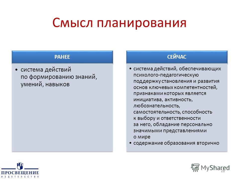 Смысл планирования РАНЕЕ система действий по формированию знаний, умений, навыков СЕЙЧАС система действий, обеспечивающих психолого-педагогическую поддержку становления и развития основ ключевых компетентностей, признаками которых является инициатива