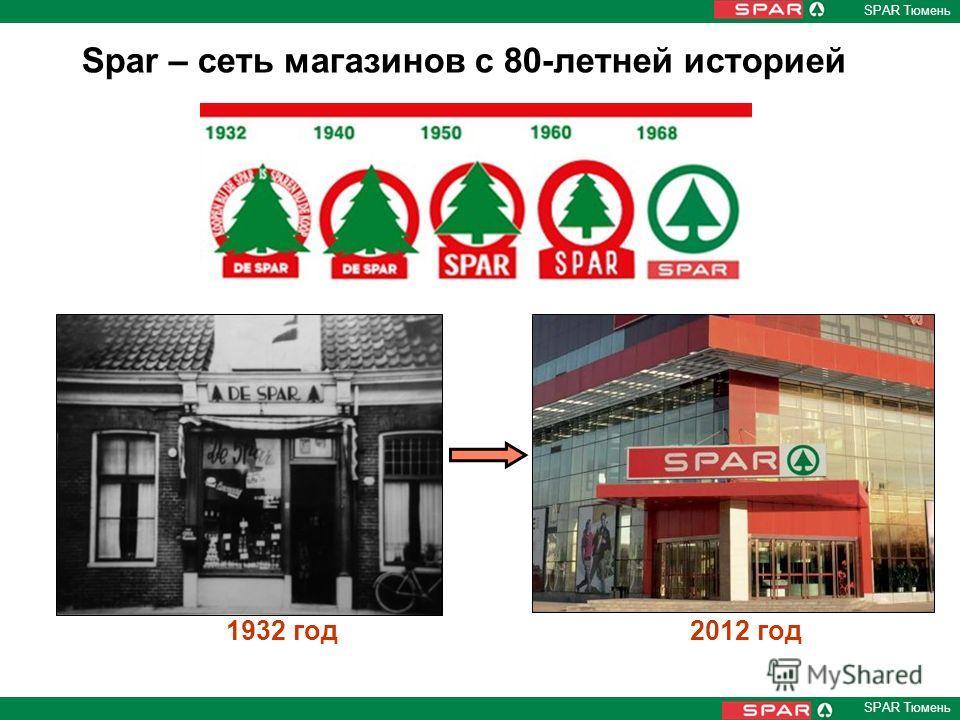 Spar – сеть магазинов с 80-летней историей 1932 год 2012 год SPAR Тюмень