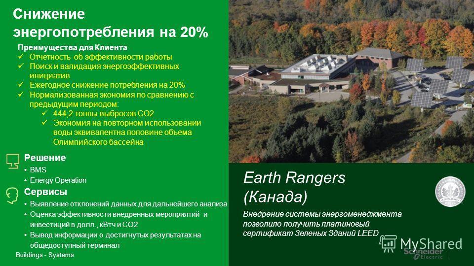 Earth Rangers (Канада) Внедрение системы энергоменеджмента позволило получить платиновый сертификат Зеленых Зданий LEED Снижение энергопотребления на 20% Buildings - Systems Преимущества для Клиента Отчетность об эффективности работы Поиск и валидаци