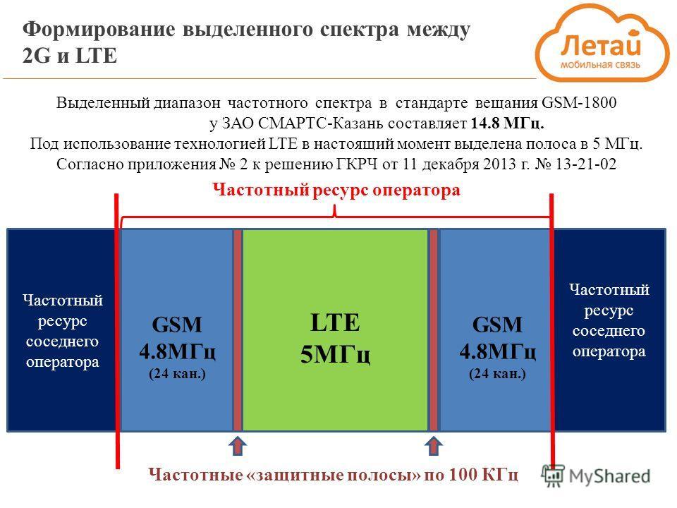 Формирование выделенного спектра между 2G и LTE Выделенный диапазон частотного спектра в стандарте вещания GSM-1800 у ЗАО СМАРТС-Казань составляет 14.8 МГц. Под использование технологией LTE в настоящий момент выделена полоса в 5 МГц. Согласно прилож