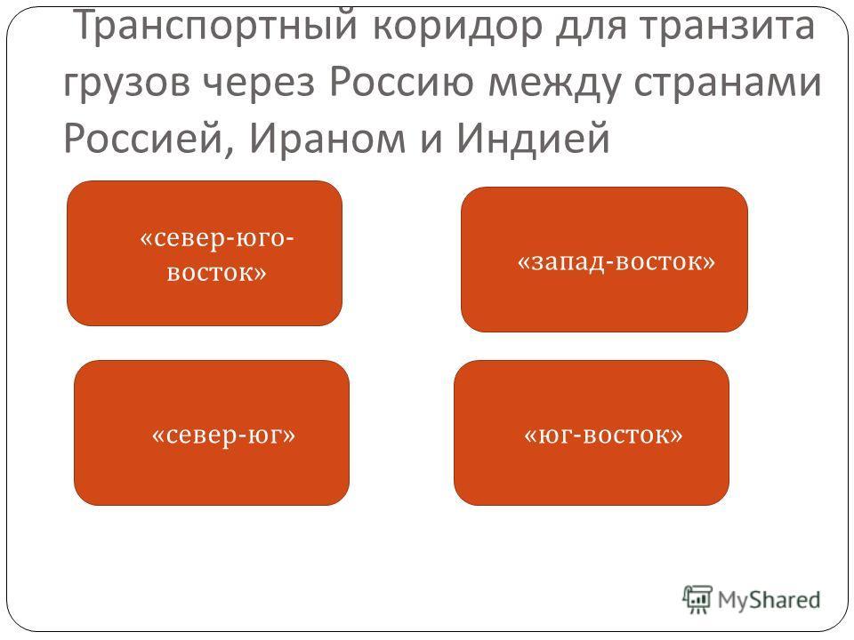 Транспортный коридор для транзита грузов через Россию между странами Россией, Ираном и Индией « север - юго - восток » « юг - восток » « запад - восток » « север - юг »