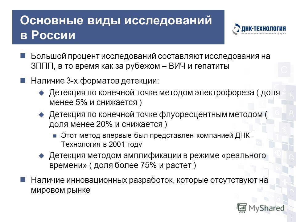 Основные виды исследований в России Большой процент исследований составляют исследования на ЗППП, в то время как за рубежом – ВИЧ и гепатиты Наличие 3-х форматов детекции: Детекция по конечной точке методом электрофореза ( доля менее 5% и снижается )