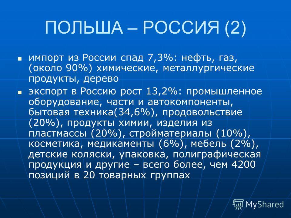 ПОЛЬША – РОССИЯ (2) импорт из России спад 7,3%: нефть, газ, (около 90%) химические, металлургические продукты, дерево экспорт в Россию рост 13,2%: промышленное оборудование, части и автокомпоненты, бытовая техника(34,6%), продовольствие (20%), продук
