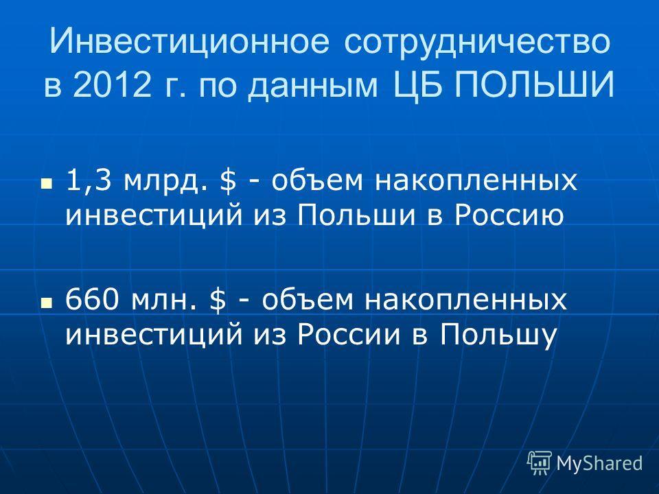 Инвестиционное сотрудничество в 2012 г. по данным ЦБ ПОЛЬШИ 1,3 млрд. $ - объем накопленных инвестиций из Польши в Россию 660 млн. $ - объем накопленных инвестиций из России в Польшу