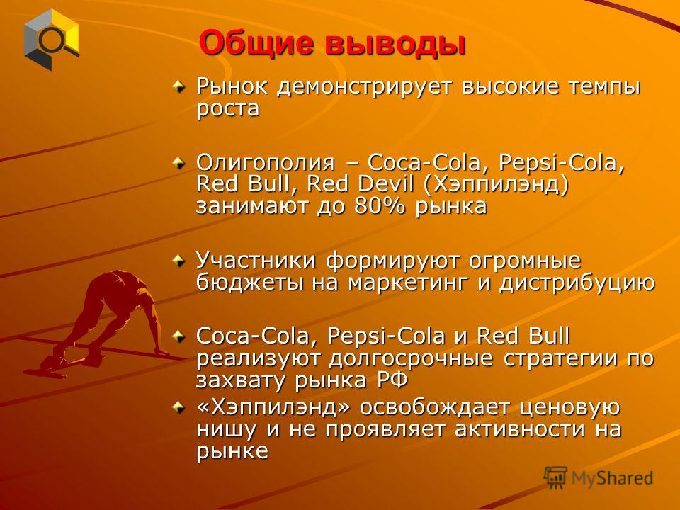 Общие выводы Рынок демонстрирует высокие темпы роста Олигополия – Coca-Cola, Pepsi-Cola, Red Bull, Red Devil (Хэппилэнд) занимают до 80% рынка Участники формируют огромные бюджеты на маркетинг и дистрибуцию Coca-Cola, Pepsi-Cola и Red Bull реализуют