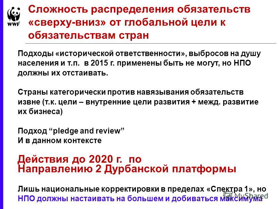 11 November 2014 - 10 Подходы «исторической ответственности», выбросов на душу населения и т.п. в 2015 г. применены быть не могут, но НПО должны их отстаивать. Страны категорически против навязывания обязательств извне (т.к. цели – внутренние цели ра