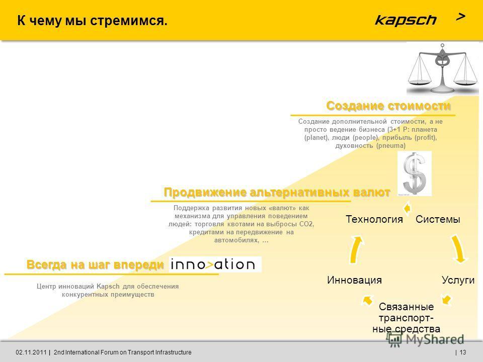||2nd International Forum on Transport Infrastructure13 К чему мы стремимся. 02.11.2011 Создание стоимости Создание дополнительной стоимости, а не просто ведение бизнеса (3+1 P: планета (planet), люди (people), прибыль (profit), духовность (pneuma) В