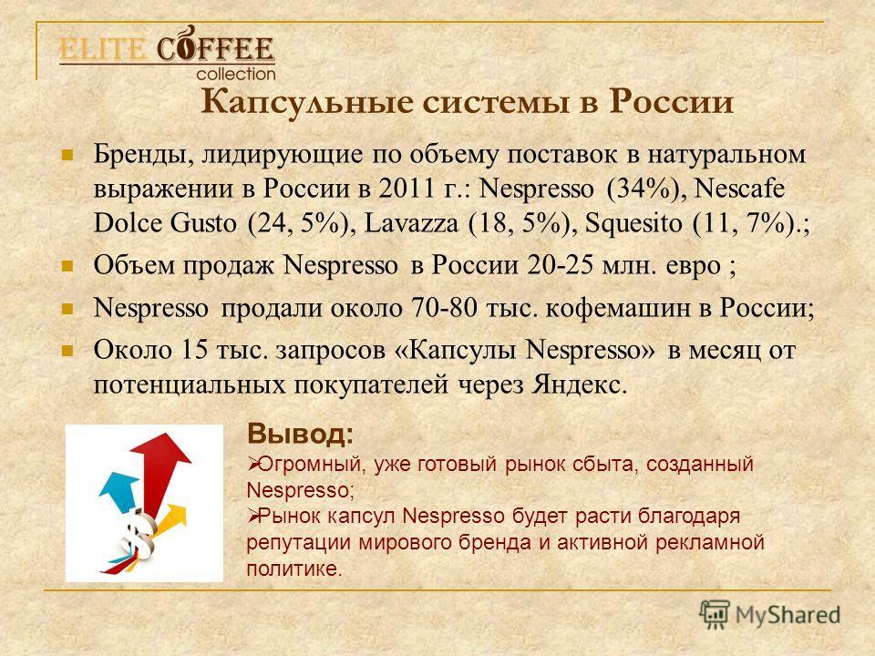 Капсульные системы в России Бренды, лидирующие по объему поставок в натуральном выражении в России в 2011 г.: Nespresso (34%), Nescafe Dolce Gusto (24, 5%), Lavazza (18, 5%), Squesito (11, 7%).; Объем продаж Nespresso в России 20-25 млн. евро ; Nespr