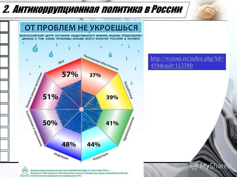 2. Антикоррупционная политика в России http://wciom.ru/index.php?id= 459&uid=113380