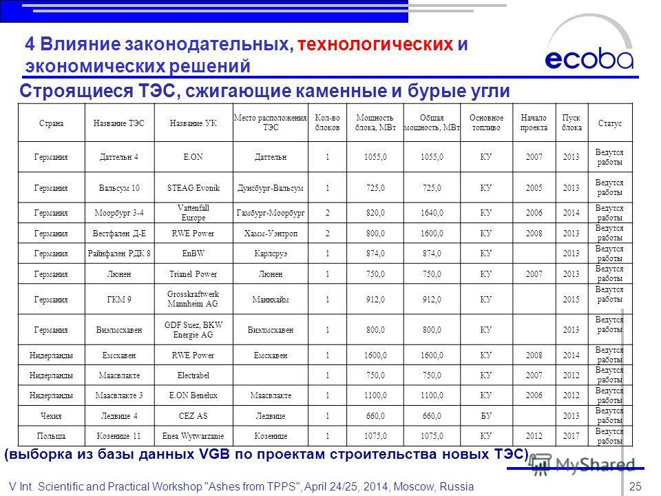 25V Int. Scientific and Practical Workshop