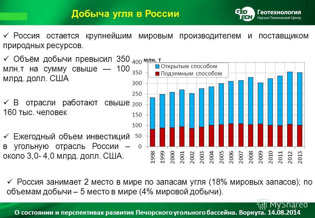 Добыча угля в России 3 Россия остается крупнейшим мировым производителем и поставщиком природных ресурсов. Объём добычи превысил 350 млн.т на сумму свыше 100 млрд. долл. США В отрасли работают свыше 160 тыс. человек Ежегодный объем инвестиций в уголь