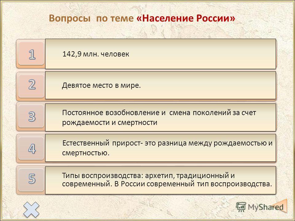 Какова численность населения России? Какое место занимает Россия среди других стран мира по численности населения? Что такое воспроизводство населения? Что называется естественным приростом? Перечислить исторические типы воспроизводства. Какой тип ха