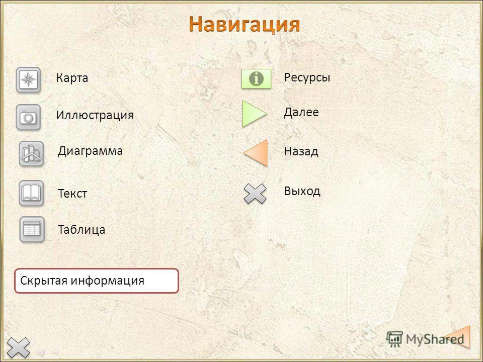 Карта Иллюстрация Диаграмма Текст Скрытая информация Далее Назад Выход Ресурсы Таблица