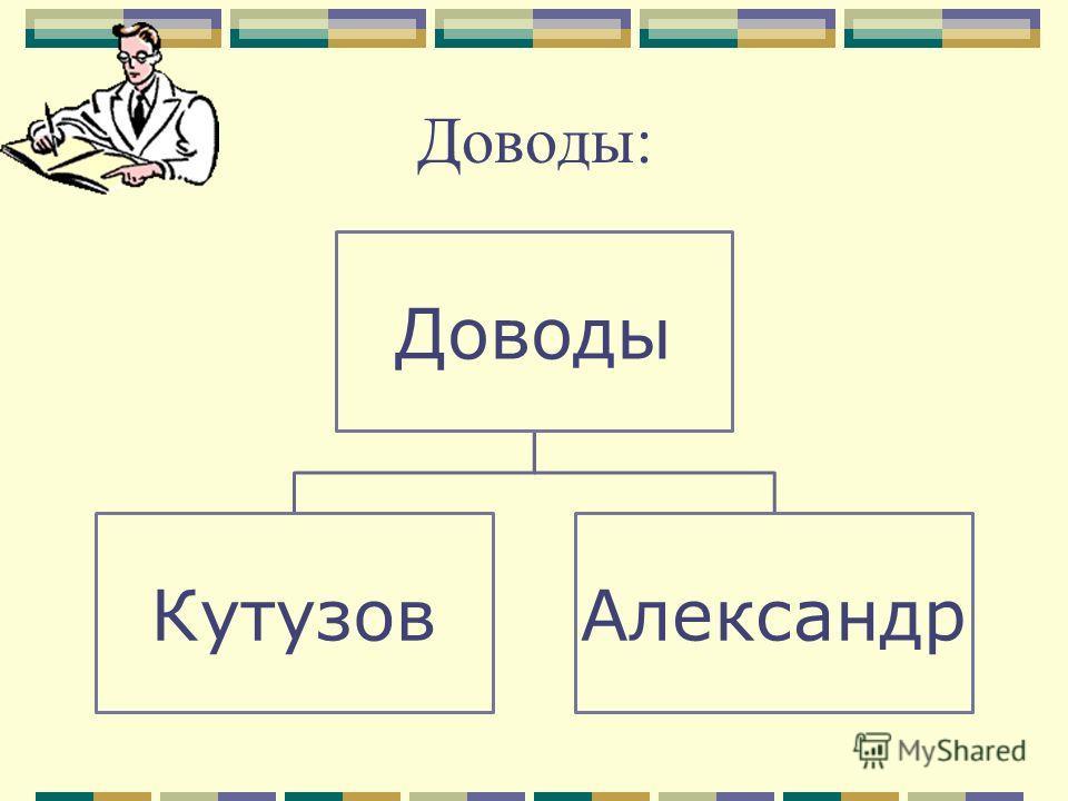 Доводы: Доводы Кутузов Александр