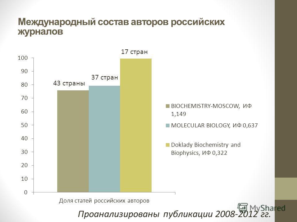 Международный состав авторов российских журналов 17 стран 43 страны 37 стран Проанализированы публикации 2008-2012 гг.