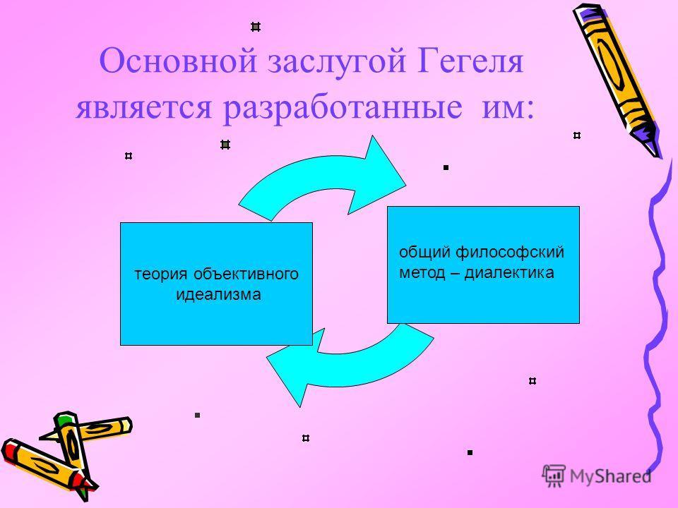Основной заслугой Гегеля является разработанные им: теория объективного идеализма общий философский метод – диалектика