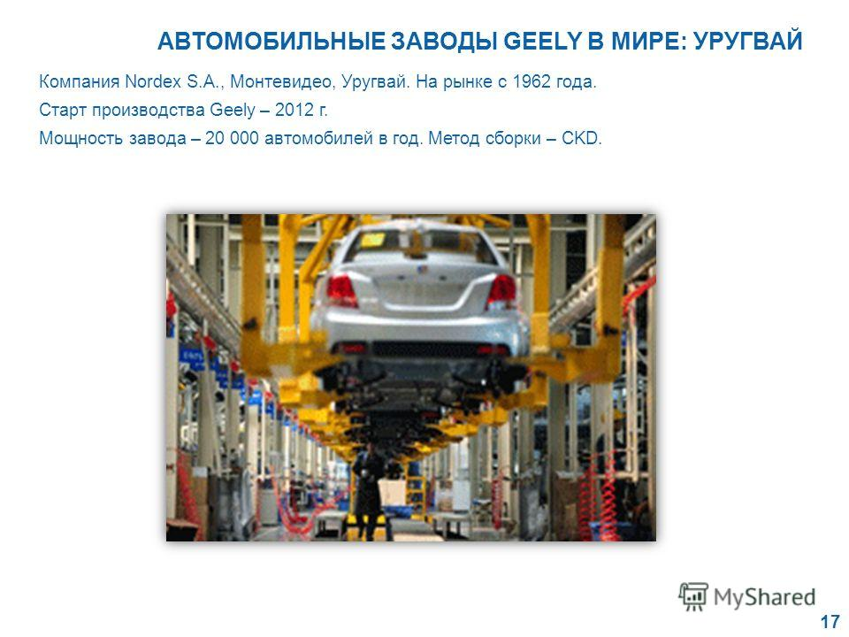 Компания Nordex S.A., Монтевидео, Уругвай. На рынке с 1962 года. Старт производства Geely – 2012 г. Мощность завода – 20 000 автомобилей в год. Метод сборки – CKD. 17 АВТОМОБИЛЬНЫЕ ЗАВОДЫ GEELY В МИРЕ: УРУГВАЙ