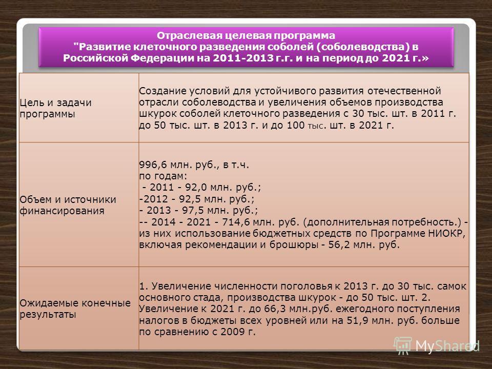 Отраслевая целевая программа Развитие клеточного разведения соболей (соболеводства) в Российской Федерации на 2011-2013 г.г. и на период до 2021 г.»