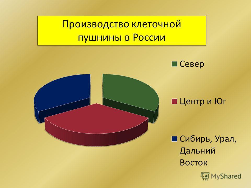 Производство клеточной пушнины в России