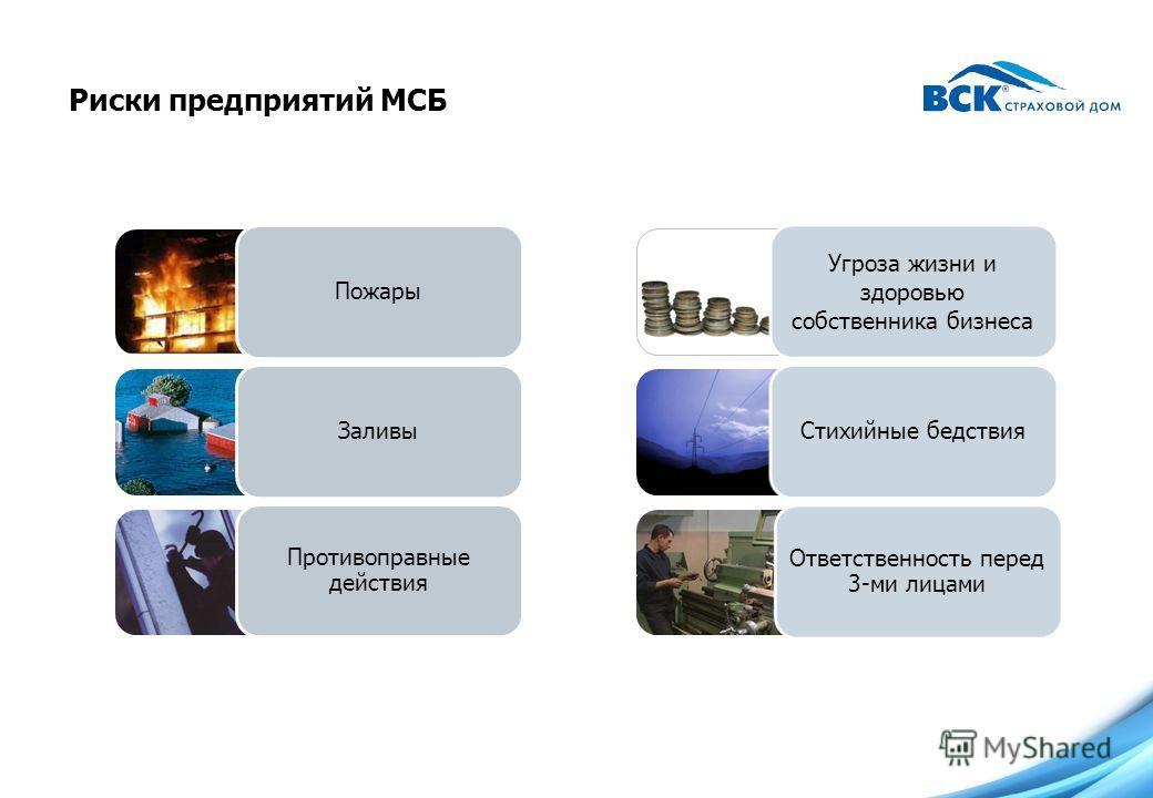 Пожары Заливы Противоправные действия Риски предприятий МСБ