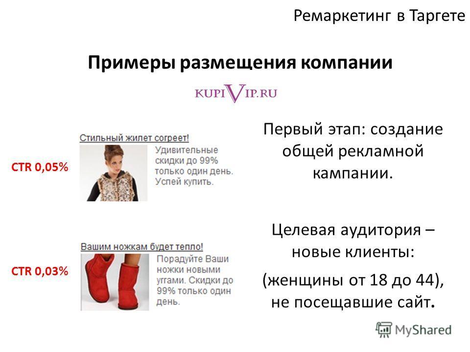 Примеры размещения компании Ремаркетинг в Таргете Первый этап: создание общей рекламной кампании. Целевая аудитория – новые клиенты: (женщины от 18 до 44), не посещавшие сайт. CTR 0,05% CTR 0,03%