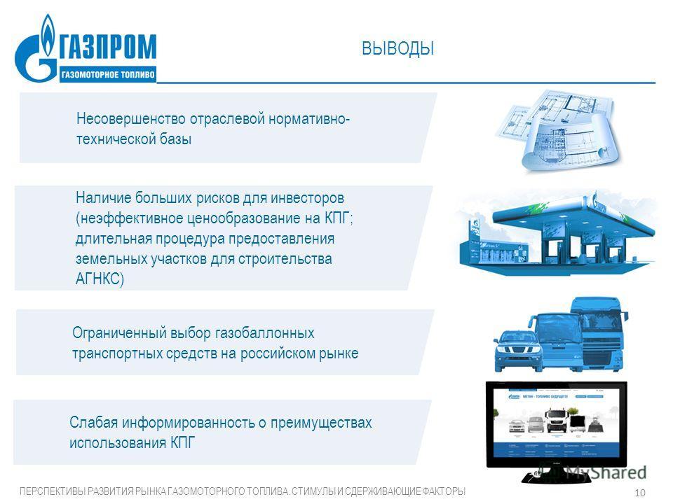 Наличие больших рисков для инвесторов (неэффективное ценообразование на КПГ; длительная процедура предоставления земельных участков для строительства АГНКС) Ограниченный выбор газобаллонных транспортных средств на российском рынке Несовершенство отра