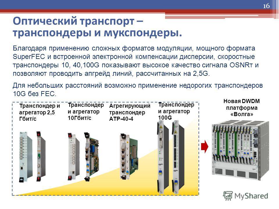 16 Благодаря применению сложных форматов модуляции, мощного формата SuperFEC и встроенной электронной компенсации дисперсии, скоростные транспондеры 10, 40,100G показывают высокое качество сигнала OSNRт и позволяют проводить апгрейд линий, рассчитанн