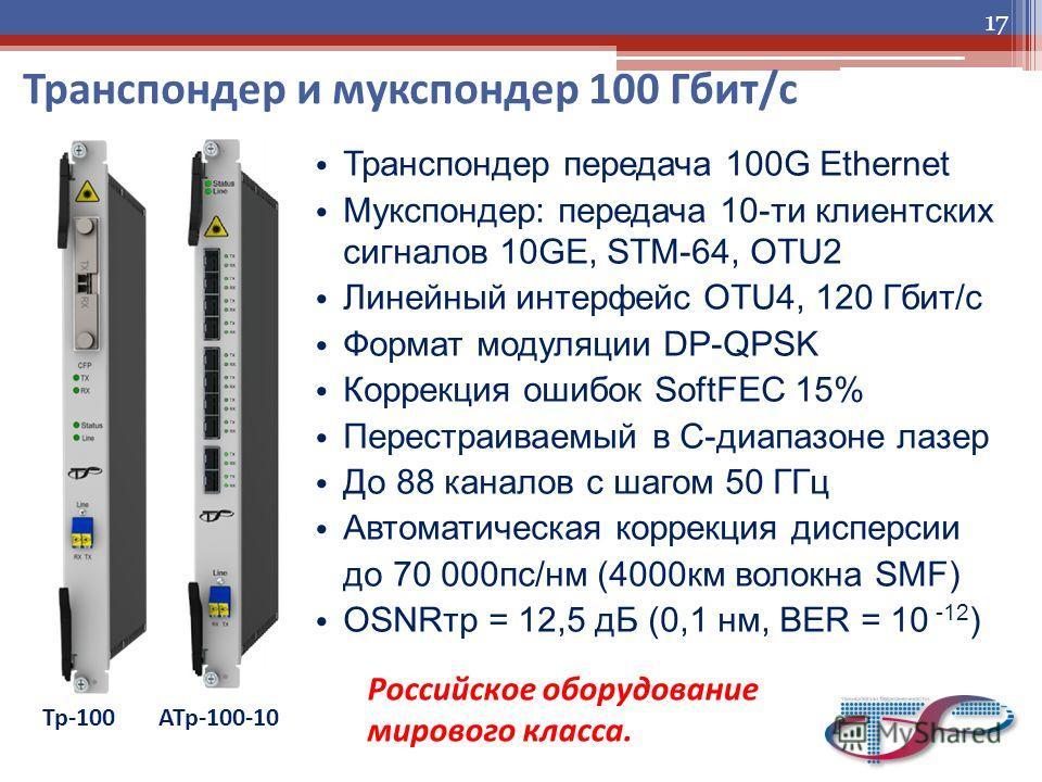 Транспондер и мукспондер 100 Гбит/с 17 Транспондер передача 100G Ethernet Мукспондер: передача 10-ти клиентских сигналов 10GE, STM-64, OTU2 Линейный интерфейс OTU4, 120 Гбит/с Формат модуляции DP-QPSK Коррекция ошибок SoftFEC 15% Перестраиваемый в C-