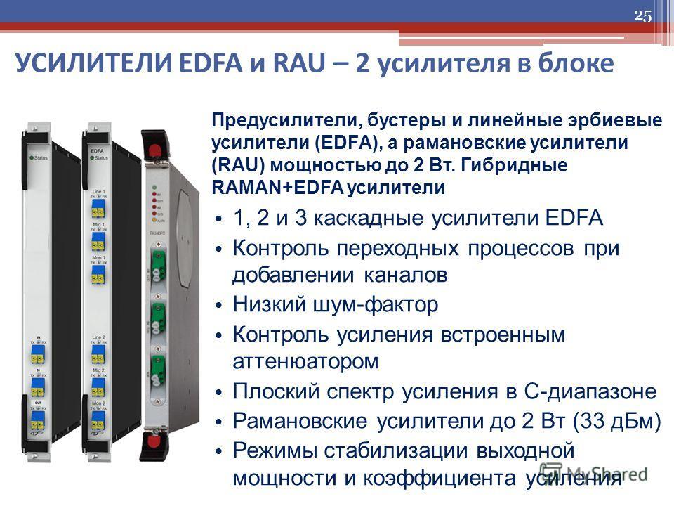 25 УСИЛИТЕЛИ EDFA и RAU – 2 усилителя в блоке 1, 2 и 3 каскадные усилители EDFA Контроль переходных процессов при добавлении каналов Низкий шум-фактор Контроль усиления встроенным аттенюатором Плоский спектр усиления в С-диапазоне Рамановские усилите