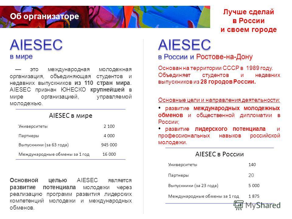 это международная молодежная организация, объединяющая студентов и недавних выпускников из 110 стран мира. AIESEC признан ЮНЕСКО крупнейшей в мире организацией, управляемой молодежью. Основан на территории СССР в 1989 году. Объединяет студентов и нед