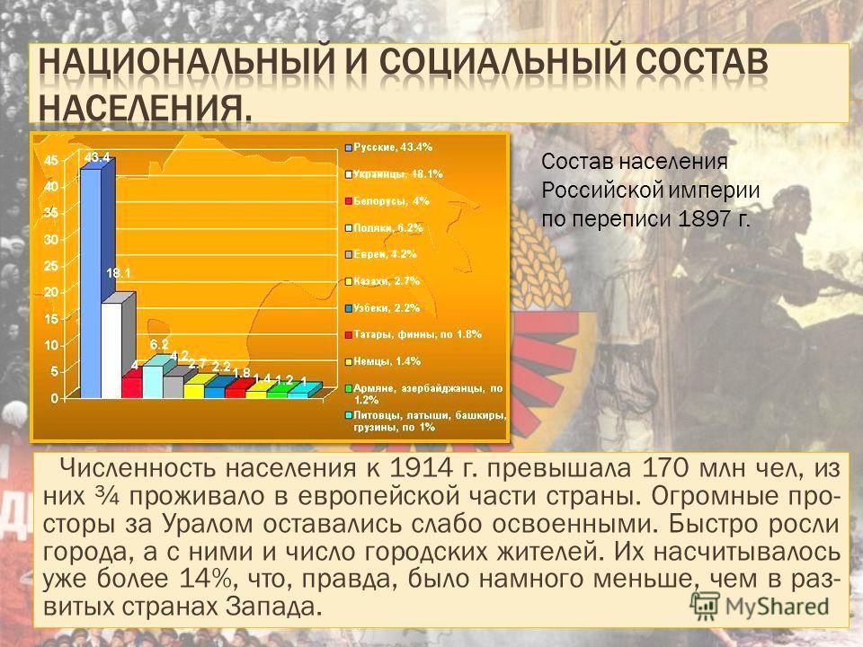 Численность населения к 1914 г. превышала 170 млн чел, из них ¾ проживало в европейской части страны. Огромные просторы за Уралом оставались слабо освоенными. Быстро росли города, а с ними и число городских жителей. Их насчитывалось уже более 14%, чт