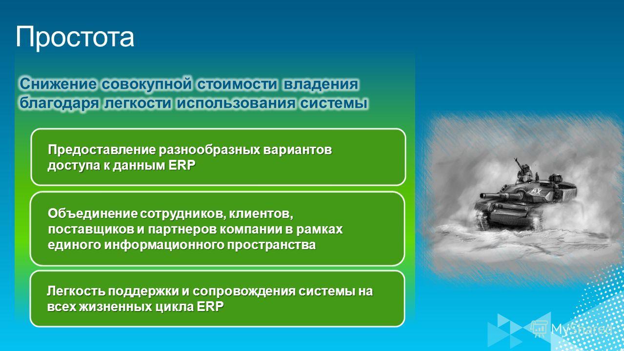 Легкость поддержки и сопровождения системы на всех жизненных цикла ERP Объединение сотрудников, клиентов, поставщиков и партнеров компании в рамках единого информационного пространства Предоставление разнообразных вариантов доступа к данным ERP