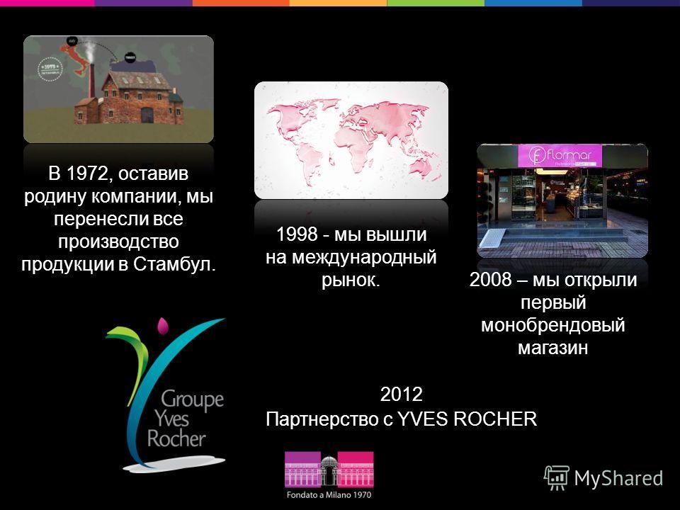 1998 - мы вышли на международный рынок. 2008 – мы открыли первый монобрендовый магазин 2012 Партнерство с YVES ROCHER В 1972, оставив родину компании, мы перенесли все производство продукции в Стамбул.