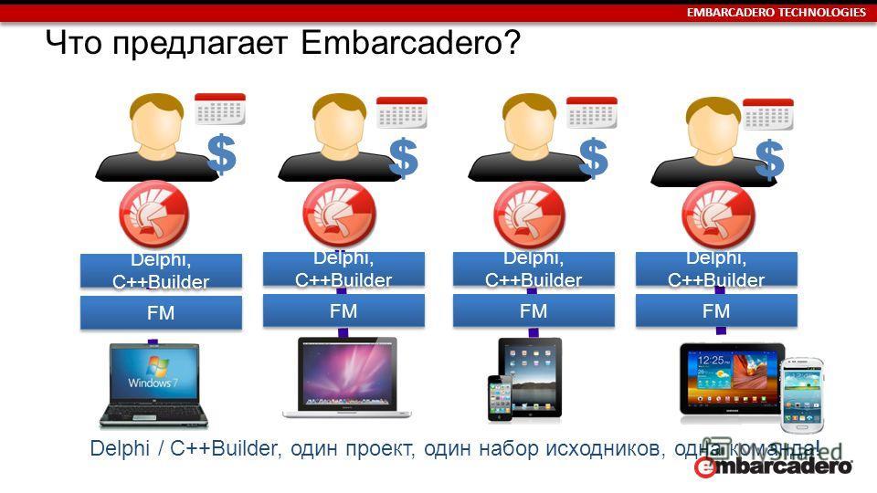 EMBARCADERO TECHNOLOGIES Что предлагает Embarcadero? $$$$ Delphi, C++Builder FM Delphi, C++Builder FM Delphi, C++Builder FM Delphi, C++Builder FM Delphi / С++Builder, один проект, один набор исходников, одна команда!